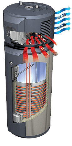Hybrid Water Heater - how it works
